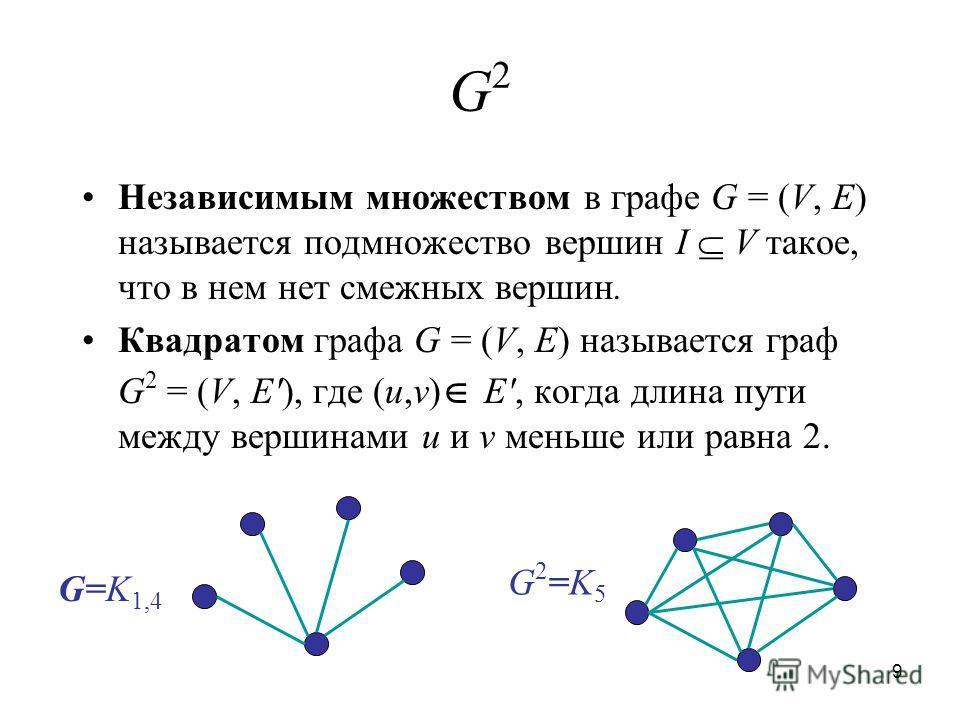 9 G2G2 Независимым множеством в графе G = (V, E) называется подмножество вершин I V такое, что в нем нет смежных вершин. Квадратом графа G = (V, E) называется граф G 2 = (V, E), где (u,v) E, когда длина пути между вершинами u и v меньше или равна 2.