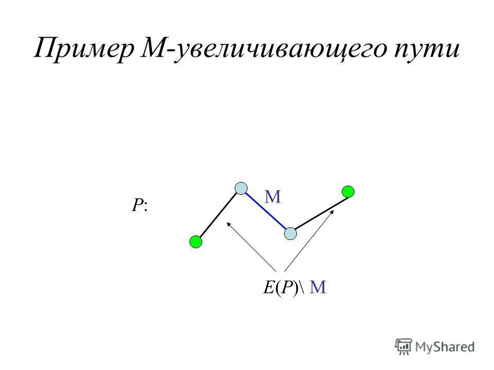 Пример M-увеличивающего пути M P:P: E(P)\ M