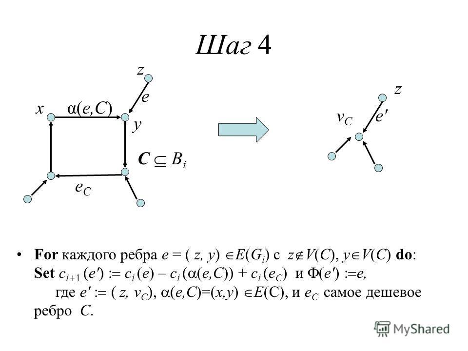 Шаг 4 z y x z vCvC С B i e α(e,C) For каждого ребра e = ( z, y) E(G i ) с z V(C), y V(C) do: Set c i+1 (e) c i (e) – c i ( (e,C)) + c i (e C ) и (e) e, где e ( z, v C ), (e,C)=(x,y) E(C), и e C самое дешевое ребро C. eCeC e