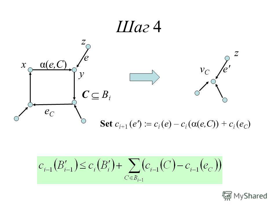Шаг 4 z y x z vCvC С B i e α(e,C) Set c i+1 (e) c i (e) – c i ( (e,C)) + c i (e C ) eCeC e