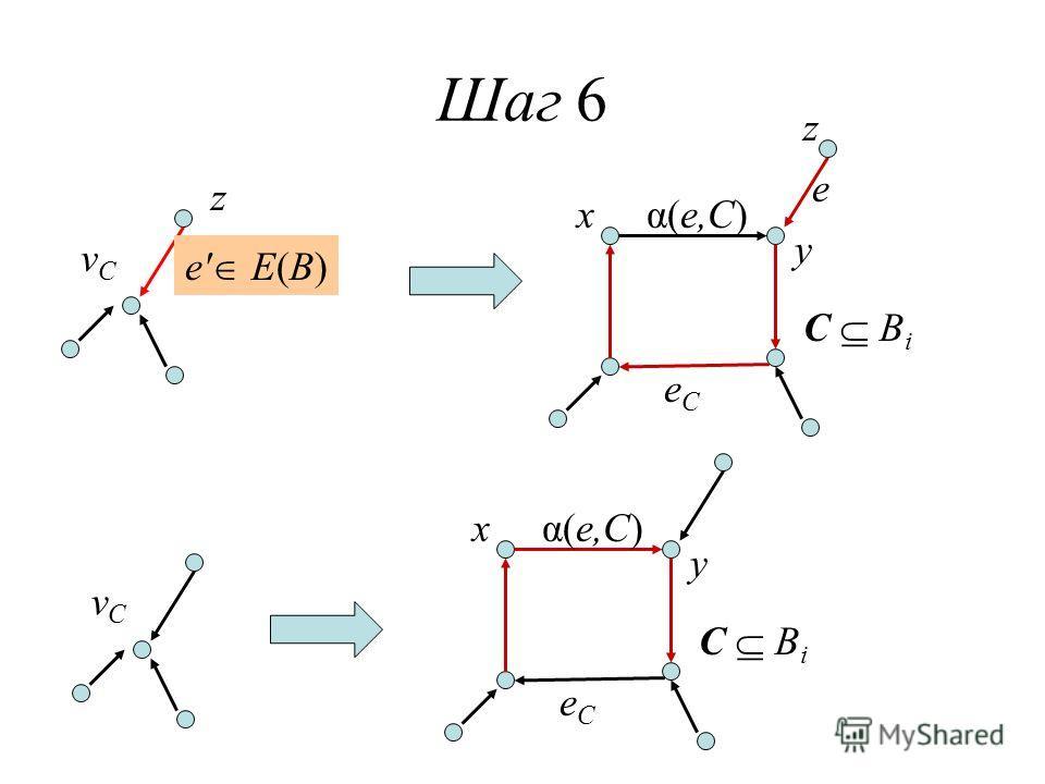 Шаг 6 z vCvC e E(B) z y x С B i α(e,C) eCeC e vCvC y x С B i α(e,C) eCeC