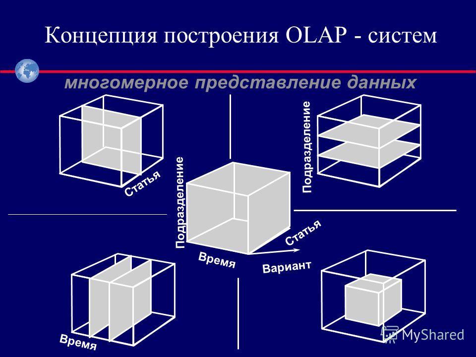 ® Время Статья Подразделение Статья Подразделение Время многомерное представление данных Вариант Концепция построения OLAP - систем