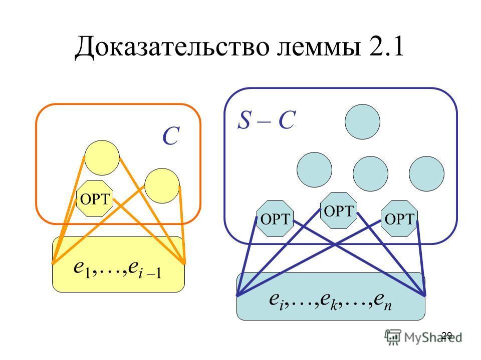 29 Доказательство леммы 2.1 e i,…,e k,…,e n e 1,…,e i –1 OPT C S – C