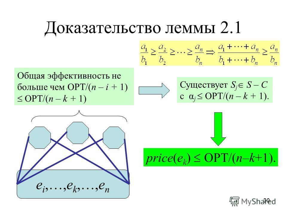 30 Доказательство леммы 2.1 e i,…,e k,…,e n Общая эффективность не больше чем OPT/(n – i + 1) OPT/(n – k + 1) Существует S j S – C с α j OPT/(n – k + 1). price(e k ) OPT/(n–k+1).
