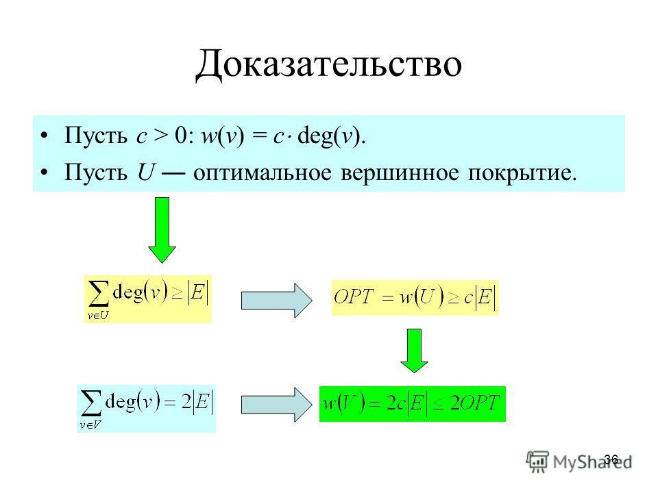 36 Доказательство Пусть с > 0: w(v) = с deg(v). Пусть U оптимальное вершинное покрытие.