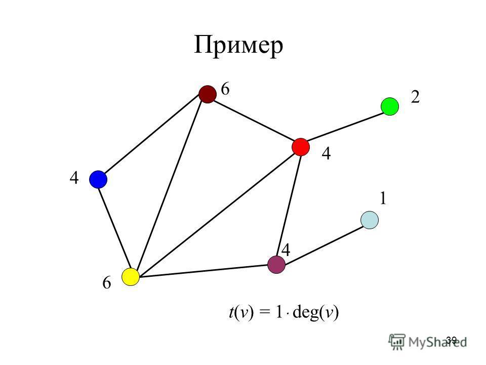 39 Пример 6 2 4 1 6 4 4 t(v) = 1 deg(v)