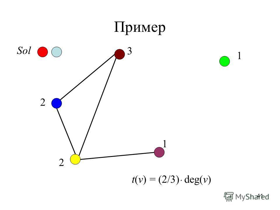 41 Пример 3 1 2 1 2 Sol t(v) = (2/3) deg(v)