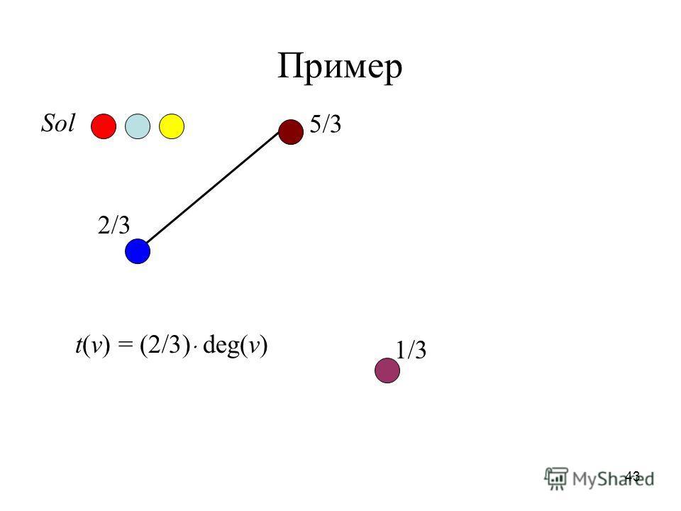 43 Пример 5/3 1/3 2/3 Sol t(v) = (2/3) deg(v)