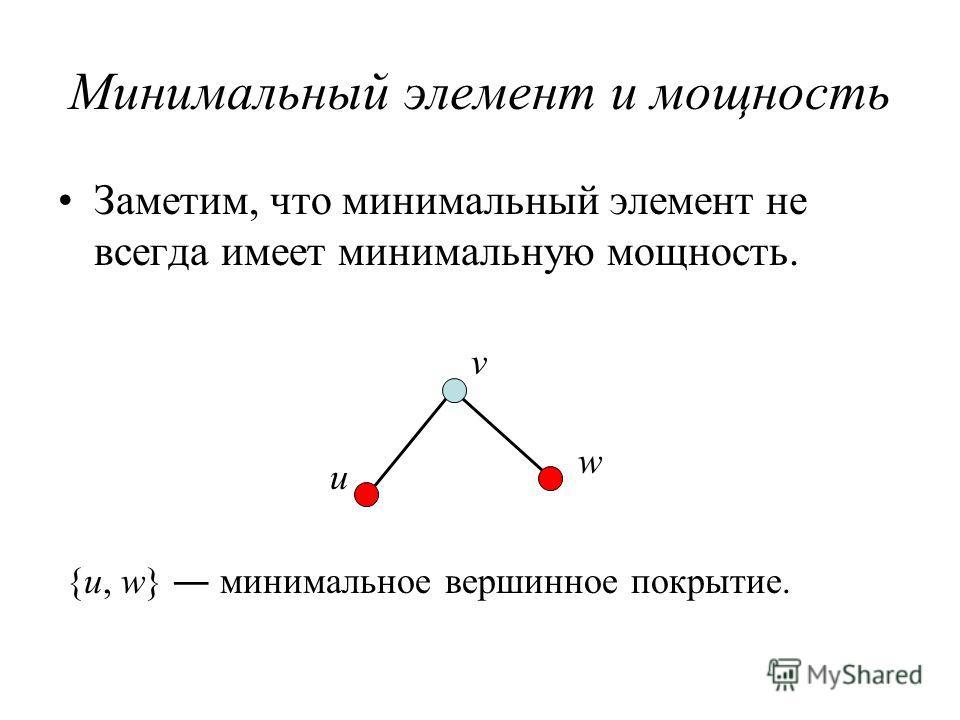 Минимальный элемент и мощность Заметим, что минимальный элемент не всегда имеет минимальную мощность. u v w {u, w} минимальное вершинное покрытие.