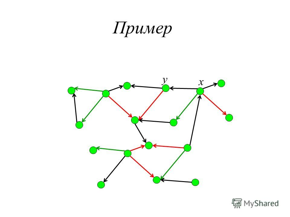 Пример x y