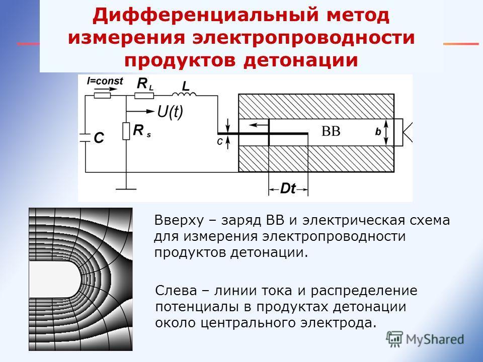 Дифференциальный метод измерения электропроводности продуктов детонации Вверху – заряд ВВ и электрическая схема для измерения электропроводности продуктов детонации. Слева – линии тока и распределение потенциалы в продуктах детонации около центрально