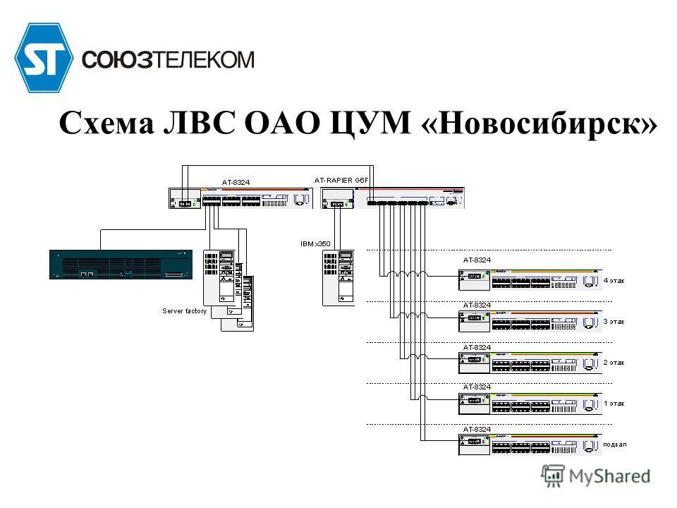 Схема ЛВС ОАО ЦУМ «Новосибирск»