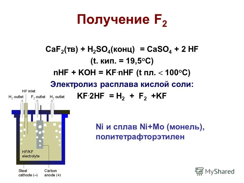 Получение F 2 CaF 2 (тв) + H 2 SO 4 (конц) = CaSO 4 + 2 HF (t. кип. = 19,5 о С) nHF + KOH = KF. nHF (t пл. 100 о С) Электролиз расплава кислой соли: KF. 2HF = H 2 + F 2 +KF Ni и сплав Ni+Mo (монель), политетрафторэтилен