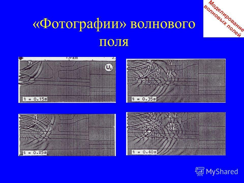 «Фотографии» волнового поля