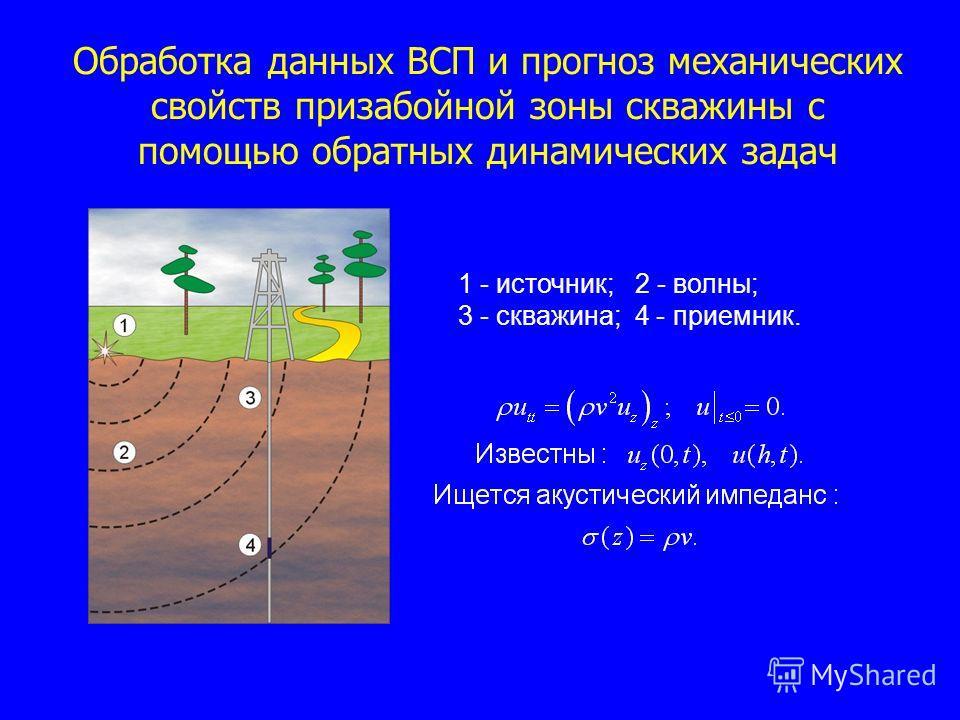 Обработка данных ВСП и прогноз механических свойств призабойной зоны скважины с помощью обратных динамических задач 1 - источник; 2 - волны; 3 - скважина; 4 - приемник.