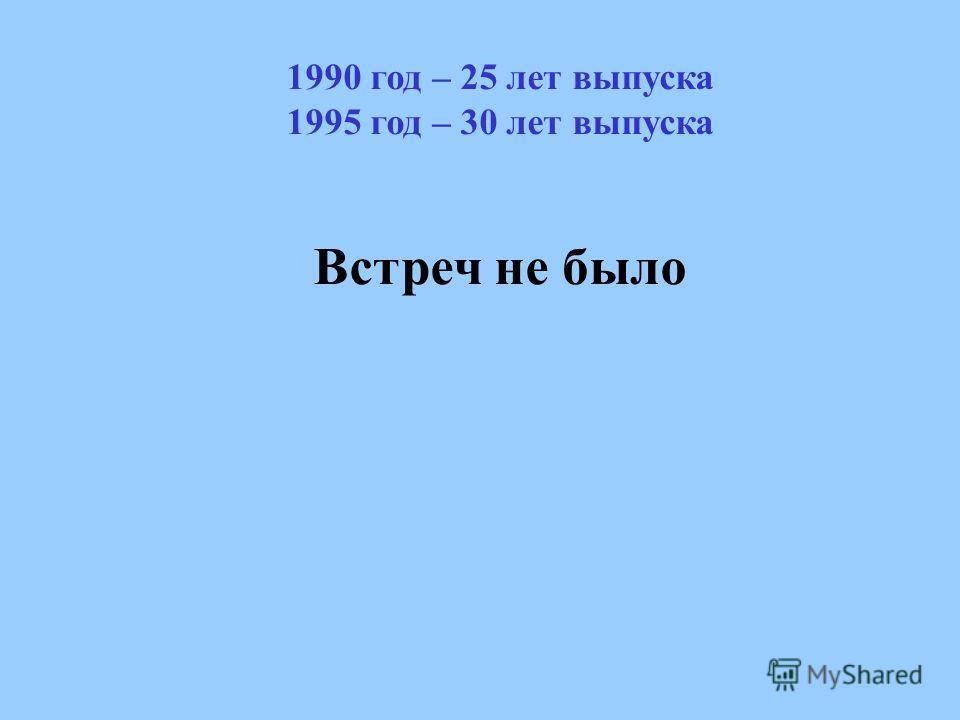 1990 год – 25 лет выпуска 1995 год – 30 лет выпуска Встреч не было