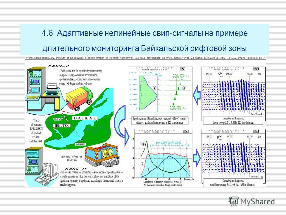 4.6 Адаптивные нелинейные свип-сигналы на примере длительного мониторинга Байкальской рифтовой зоны