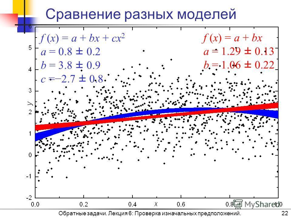 Сравнение разных моделей Обратные задачи. Лекция 6: Проверка изначальных предположений.22 f (x) = a + bx + cx 2 a = 0.8 ± 0.2 b = 3.8 ± 0.9 c =2.7 ± 0.8 f (x) = a + bx a = 1.29 ± 0.13 b = 1.06 ± 0.22