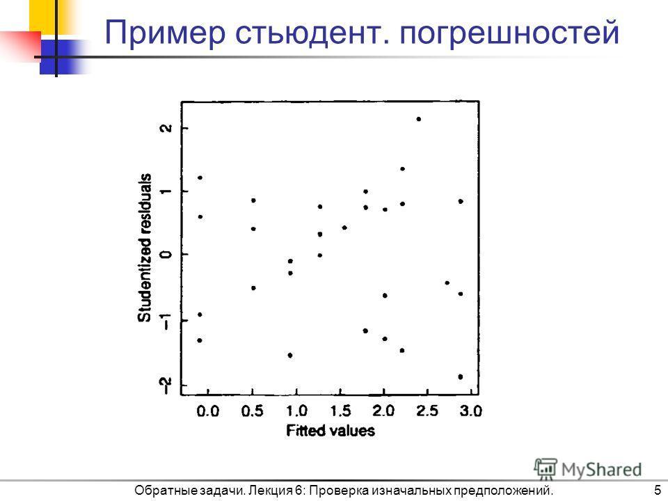 Обратные задачи. Лекция 6: Проверка изначальных предположений.5 Пример стьюдент. погрешностей