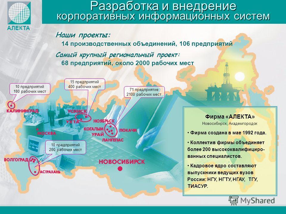 АЛЕКТА Разработка и внедрение корпоративных информационных систем Фирма «АЛЕКТА» Новосибирск, Академгородок Фирма создана в мае 1992 года. Коллектив фирмы объединяет более 200 высококвалифициро- ванных специалистов. Кадровое ядро составляют выпускник