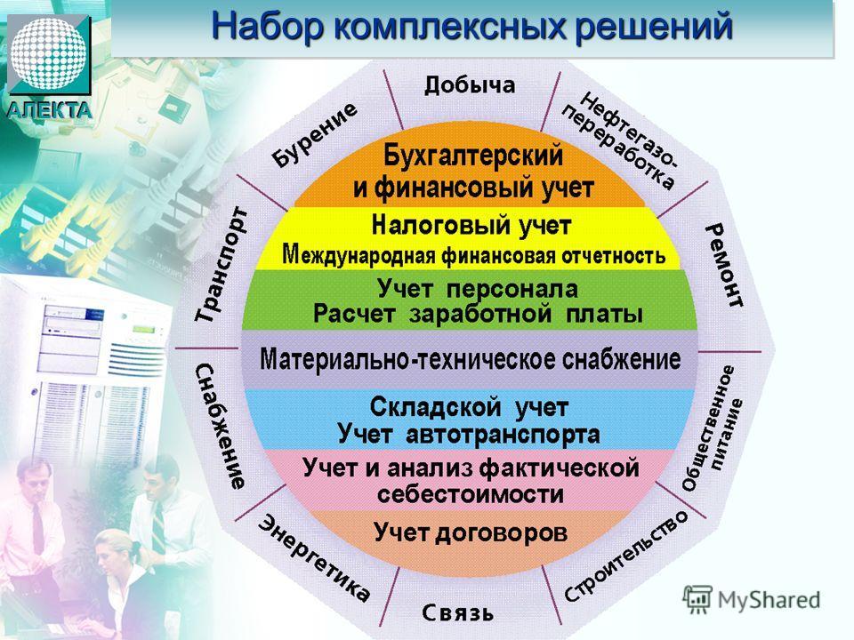 Набор комплексных решений АЛЕКТААЛЕКТА