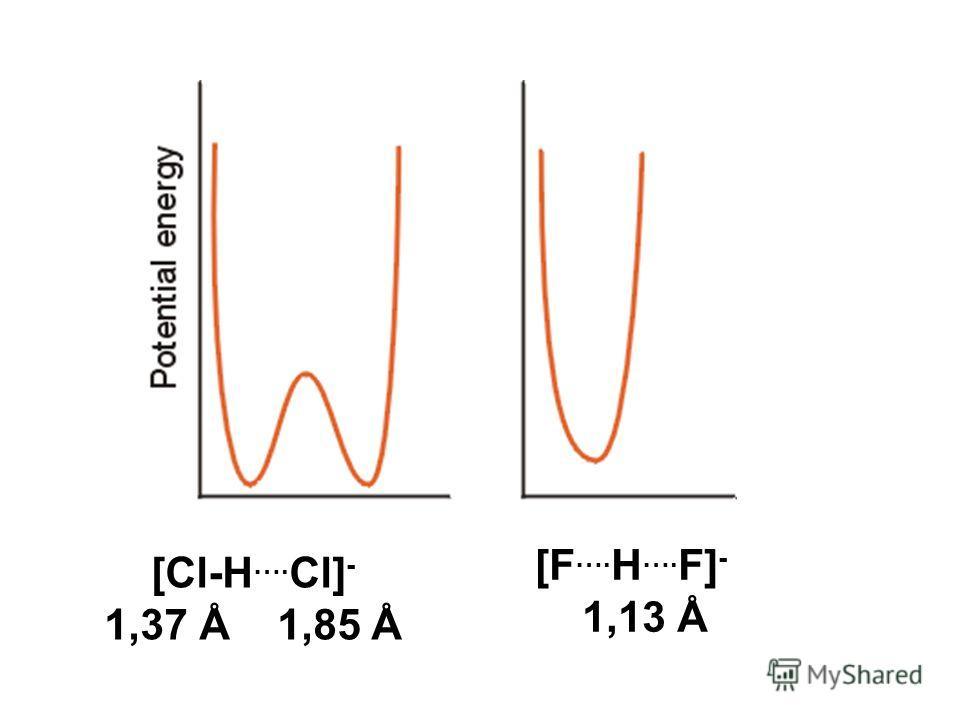 [Cl-H …. Cl] - 1,37 Å 1,85 Å [F …. H …. F] - 1,13 Å