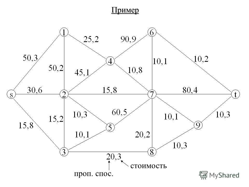 Пример проп. спос. стоимость