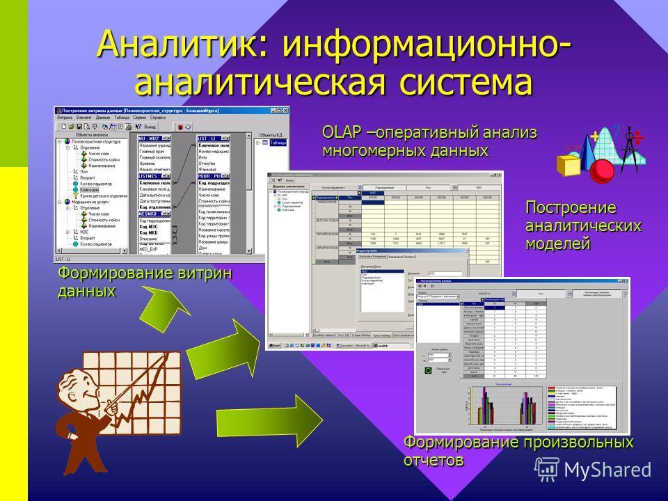 ЦХД: менеджер централизованного хранилища данных