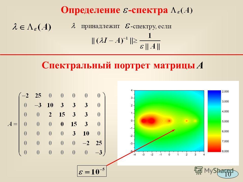 Определение-спектра принадлежит -спектру, если Спектральный портрет матрицы A 10