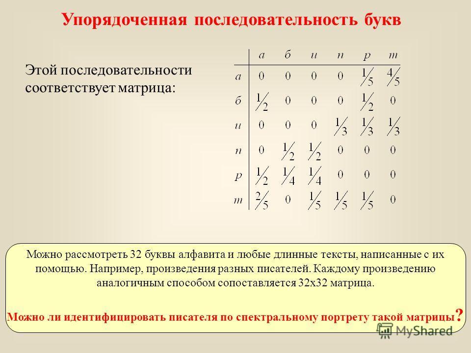 Этой последовательности соответствует матрица: Можно рассмотреть 32 буквы алфавита и любые длинные тексты, написанные с их помощью. Например, произведения разных писателей. Каждому произведению аналогичным способом сопоставляется 32х32 матрица. Можно