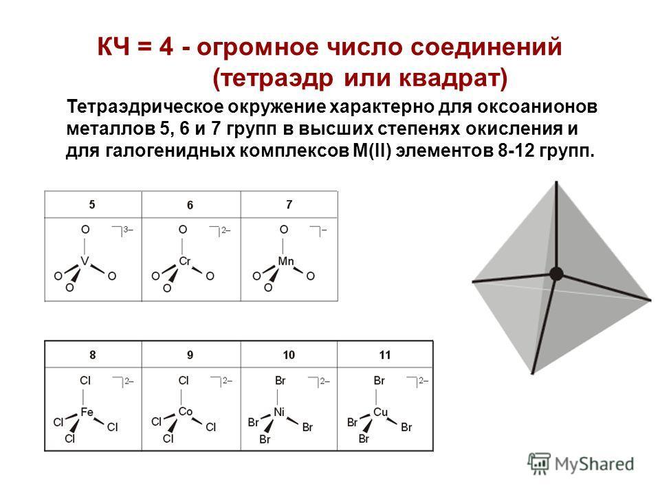 КЧ = 4 - огромное число соединений (тетраэдр или квадрат) Тетраэдрическое окружение характерно для оксоанионов металлов 5, 6 и 7 групп в высших степенях окисления и для галогенидных комплексов M(II) элементов 8-12 групп.