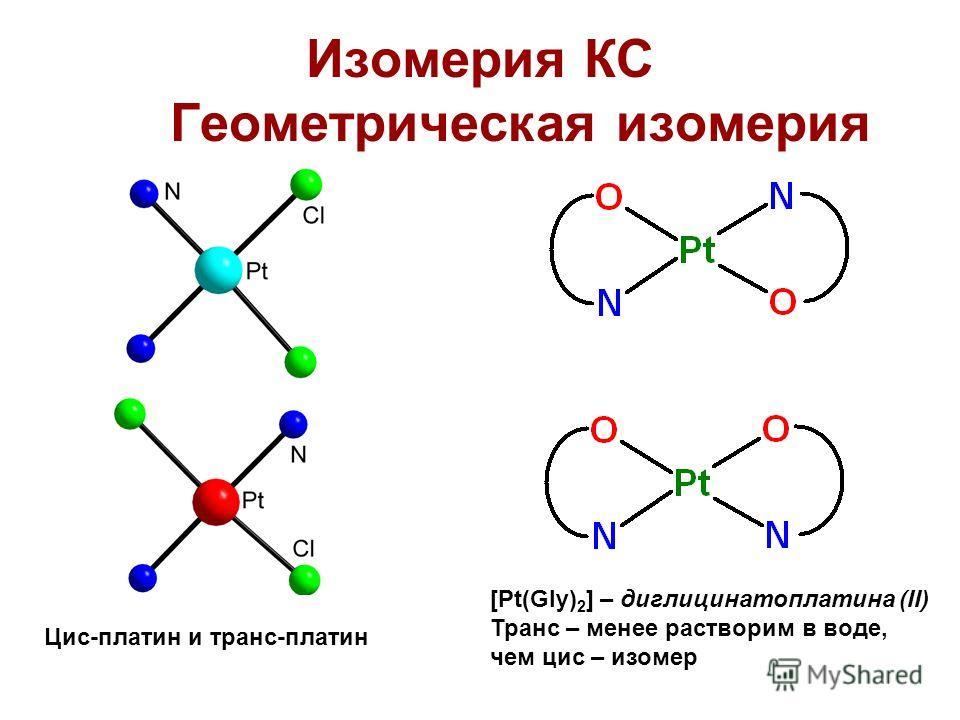 Изомерия КС Геометрическая изомерия Цис-платин и транс-платин [Pt(Gly) 2 ] – диглицинатоплатина (II) Транс – менее растворим в воде, чем цис – изомер