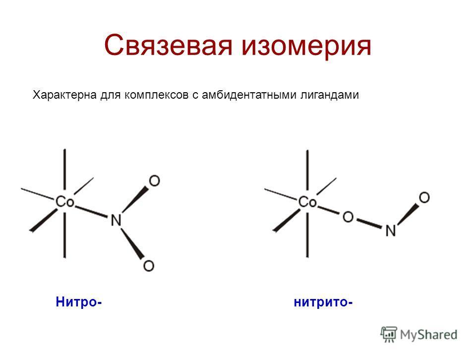 Связевая изомерия Характерна для комплексов с амбидентатными лигандами Нитро-нитрито-