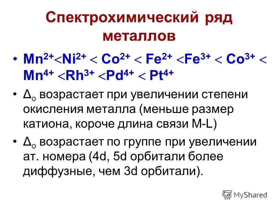Спектрохимический ряд металлов Mn 2+ Ni 2+ Co 2+ Fe 2+ Fe 3+ Co 3+ Mn 4+ Rh 3+ Pd 4+ Pt 4+ Δ o возрастает при увеличении степени окисления металла (меньше размер катиона, короче длина связи M-L) Δ o возрастает по группе при увеличении ат. номера (4d,