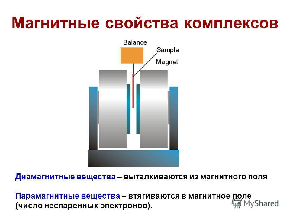 Магнитные свойства комплексов Диамагнитные вещества – выталкиваются из магнитного поля Парамагнитные вещества – втягиваются в магнитное поле (число неспаренных электронов).