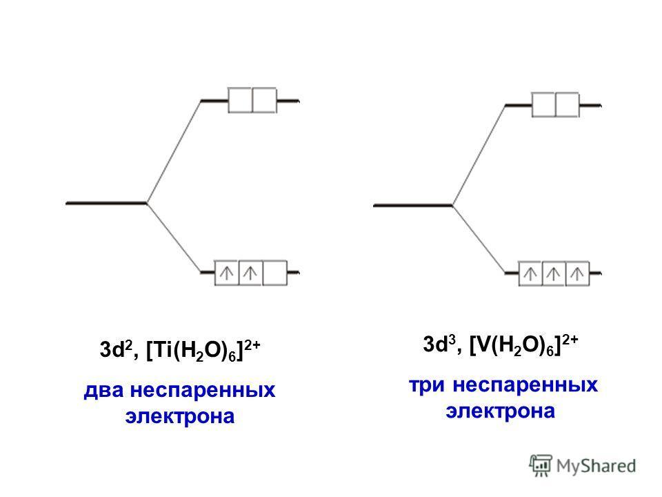 3d 2, [Ti(H 2 O) 6 ] 2+ два неспаренных электрона 3d 3, [V(H 2 O) 6 ] 2+ три неспаренных электрона