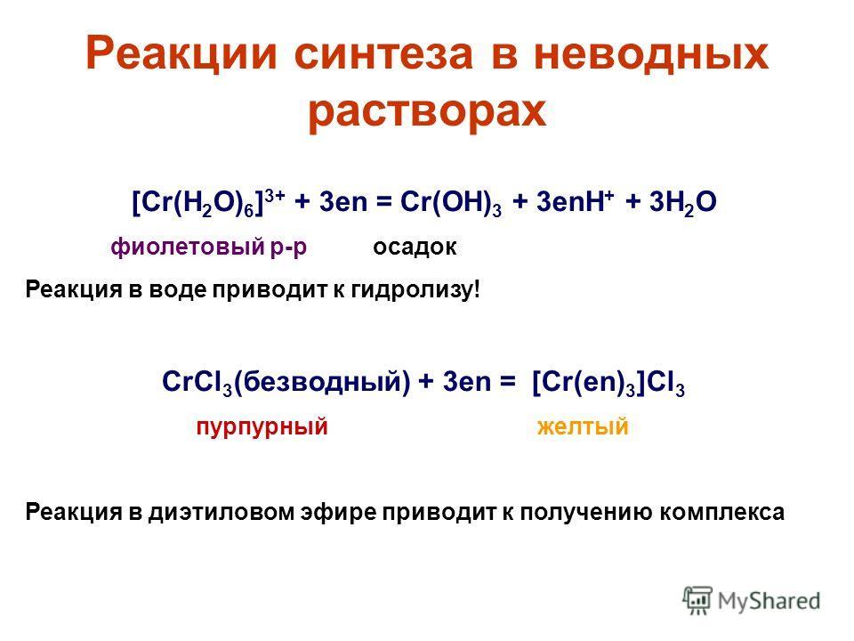 Реакции синтеза в неводных растворах [Cr(H 2 O) 6 ] 3+ + 3en = Cr(OH) 3 + 3enH + + 3H 2 O фиолетовый р-р осадок Реакция в воде приводит к гидролизу! CrCl 3 (безводный) + 3en = [Cr(en) 3 ]Cl 3 пурпурныйжелтый Реакция в диэтиловом эфире приводит к полу