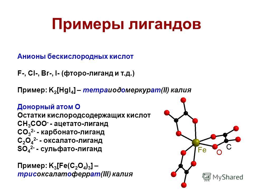 Примеры лигандов Анионы бескислородных кислот F-, Cl-, Br-, I- (фторо-лиганд и т.д.) Пример: K 2 [HgI 4 ] – тетраиодомеркурат(II) калия Донорный атом O Остатки кислородсодержащих кислот CH 3 COO - - ацетато-лиганд CO 3 2- - карбонато-лиганд C 2 O 4 2