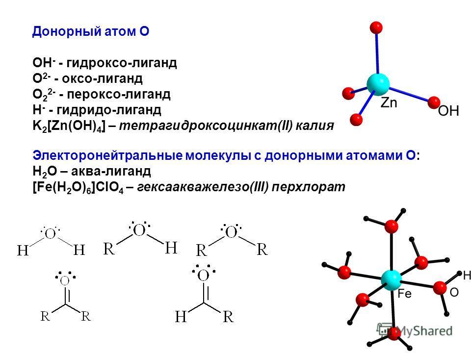 Донорный атом O OH - - гидроксо-лиганд O 2- - оксо-лиганд O 2 2- - пероксо-лиганд H - - гидридо-лиганд K 2 [Zn(OH) 4 ] – тетрагидроксоцинкат(II) калия Электоронейтральные молекулы с донорными атомами O: H 2 O – аква-лиганд [Fe(H 2 O) 6 ]ClO 4 – гекса