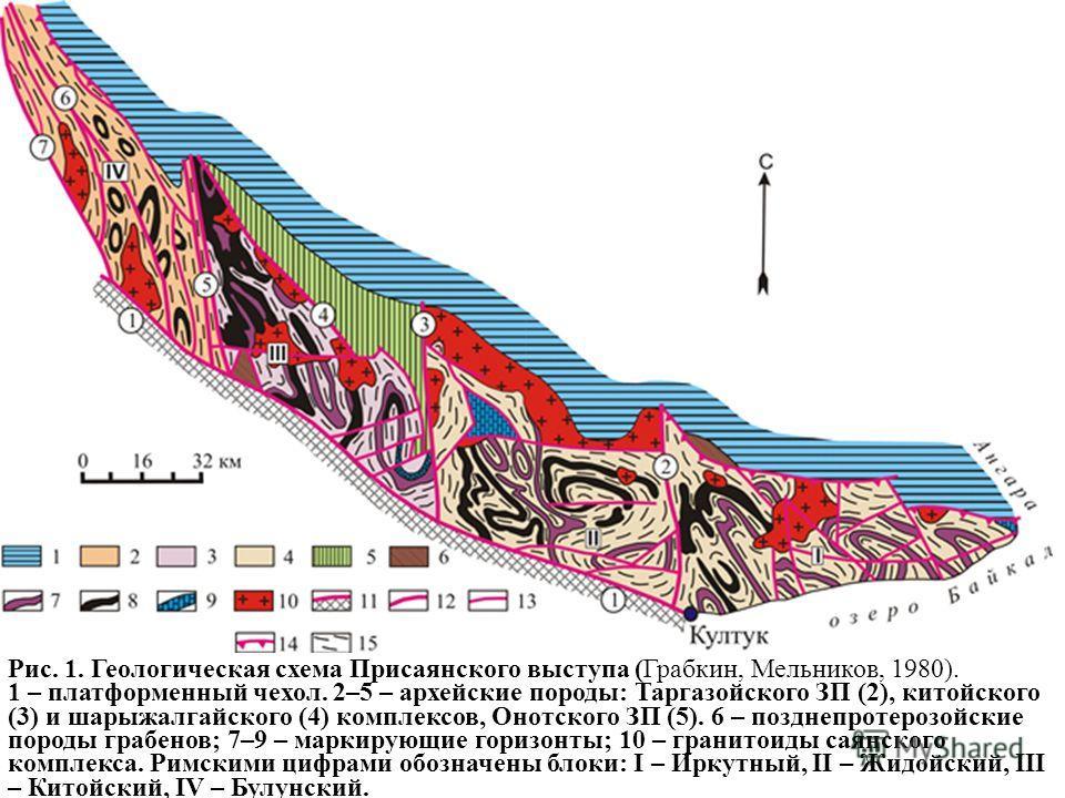 Рис. 1. Геологическая cхема Присаянского выступа (Грабкин, Мельников, 1980). 1 – платформенный чехол. 2–5 – архейские породы: Таргазойского ЗП (2), китойского (3) и шарыжалгайского (4) комплексов, Онотского ЗП (5). 6 – позднепротерозойские породы гра