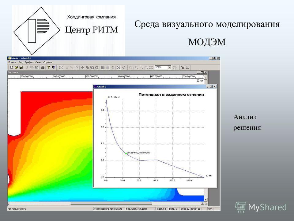 Среда визуального моделирования МОДЭМ Анализ решения