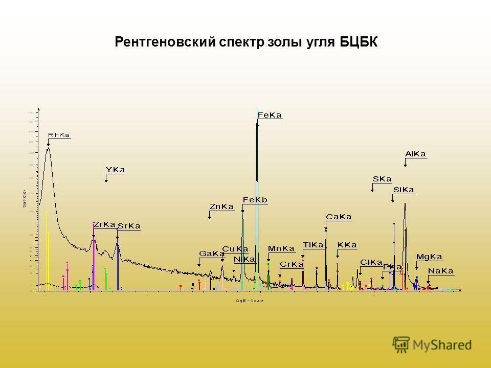 Рентгеновский спектр золы угля БЦБК