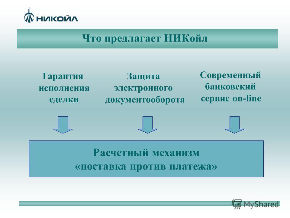 Что предлагает НИКойл Расчетный механизм «поставка против платежа» Гарантия исполнения сделки Современный банковский сервис on-line Защита электронного документооборота