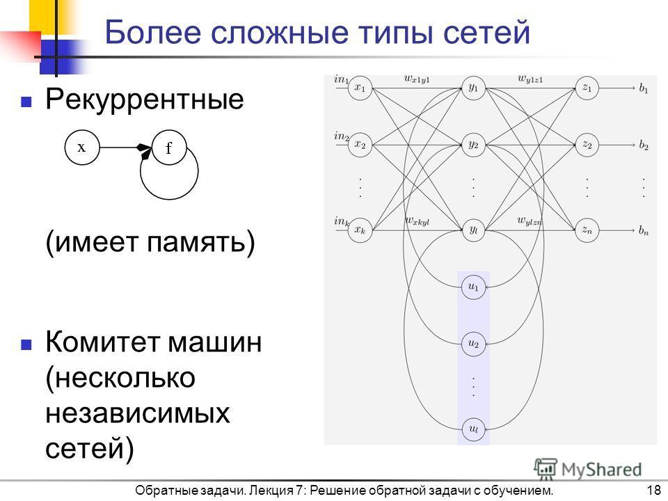 Более сложные типы сетей Рекуррентные (имеет память) Комитет машин (несколько независимых сетей) Обратные задачи. Лекция 7: Решение обратной задачи с обучением.18