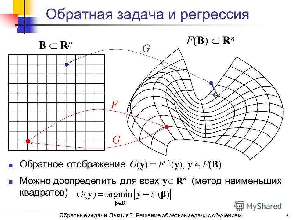 Обратная задача и регрессия Обратные задачи. Лекция 7: Решение обратной задачи с обучением.4 F(B) R n B R p F G Обратное отображение G(y) = F 1 (y), y F(B) Можно доопределить для всеx y R n (метод наименьших квадратов) G