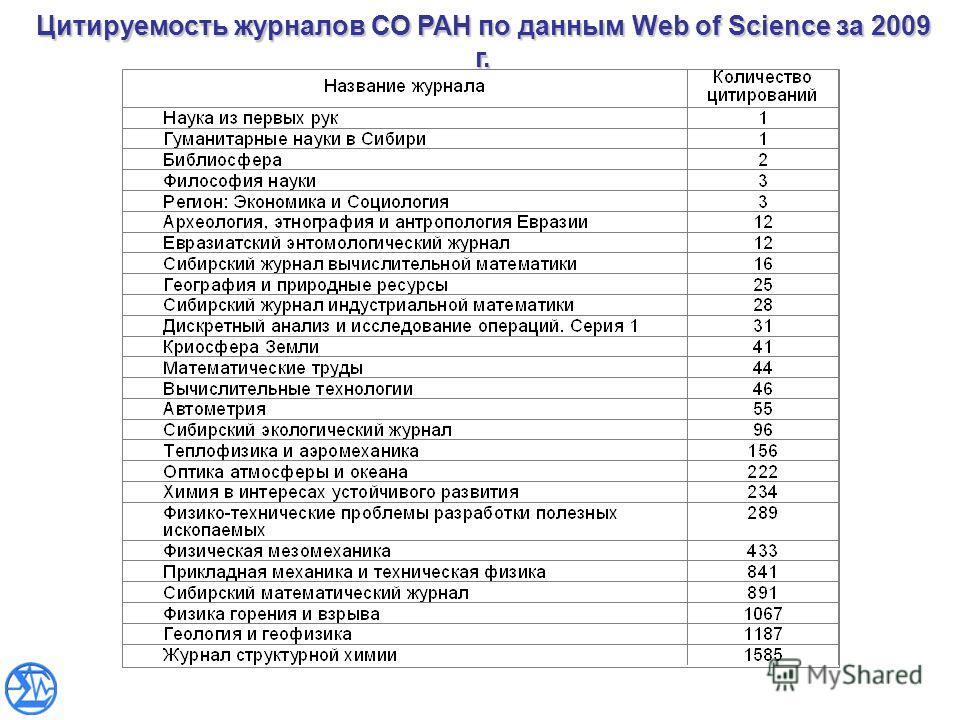 Цитируемость журналов СО РАН по данным Web of Science за 2009 г.