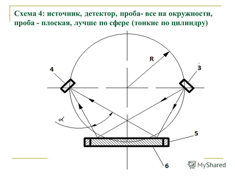 Схема 4: источник, детектор, проба- все на окружности, проба - плоская, лучше по сфере (тонкие по цилиндру)