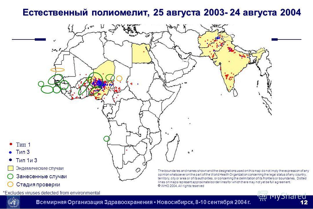 Всемирная Организация Здравоохранения Новосибирск, 8-10 сентября 2004 г. 12 Естественный полиомелит, 25 августа 2003- 24 августа 2004 Data in WHO HQ as of 24 Aug 2004 *Excludes viruses detected from environmental surveillance and vaccine derived poli