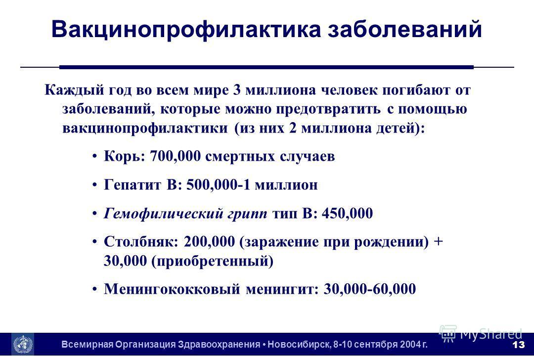 Всемирная Организация Здравоохранения Новосибирск, 8-10 сентября 2004 г. 13 Вакцинопрофилактика заболеваний Каждый год во всем мире 3 миллиона человек погибают от заболеваний, которые можно предотвратить с помощью вакцинопрофилактики (из них 2 миллио