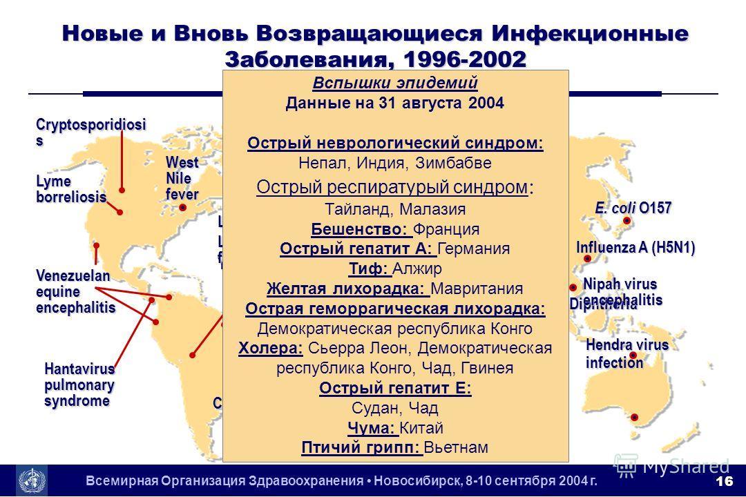 Всемирная Организация Здравоохранения Новосибирск, 8-10 сентября 2004 г. 16 Новые и Вновь Возвращающиеся Инфекционные Заболевания, 1996-2002 Cholera E. coli non- O157 Multidrug-resistant Salmonella E. coli O157 BSE nvCJD Cholera 0139 Yellow fever Han